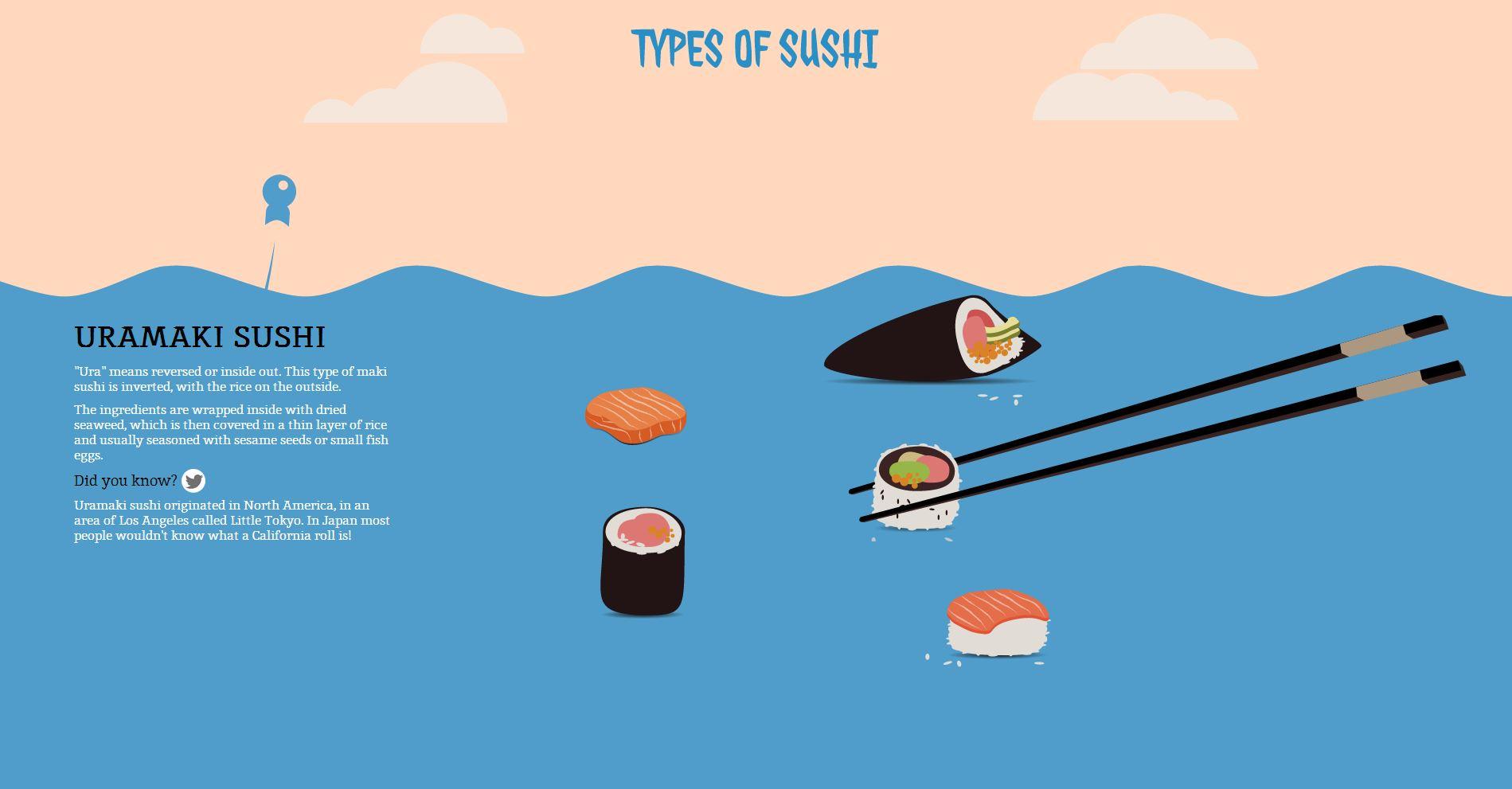 sushi master 3